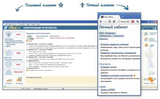 """СБиС++ Электронная отчетность. используют одну из двух технологических схем:  """"тонкий """" или  """"толстый """" клиент."""